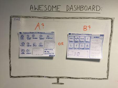 Awesome dashboard 4