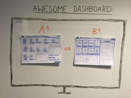 Awesome dashboard 4