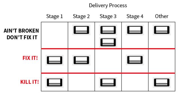 Roadmapping - legacy-03