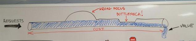 flow-pipe-sketchnotes